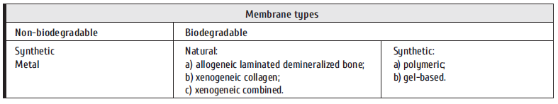 66-71 Table 1. Listing of the main membrane.png